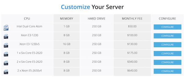 cheap servers
