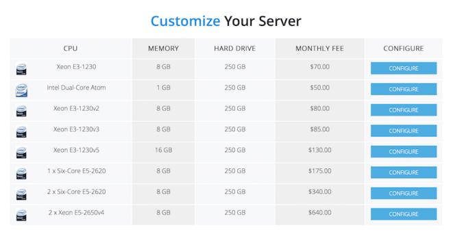 Customize your Server