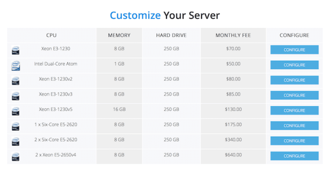Customize your Server