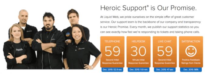 Liquid Web customer support