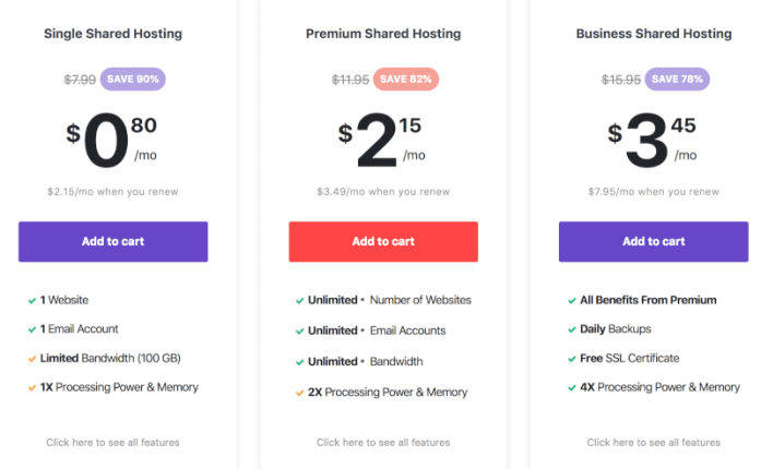 Hostinger $1 hosting plan