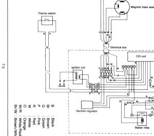 20102014 Yamaha Wave Runner VX1100 Service Manual