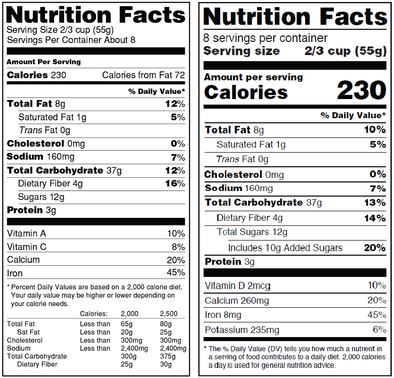 current (2006) and new nutrition (2016) label