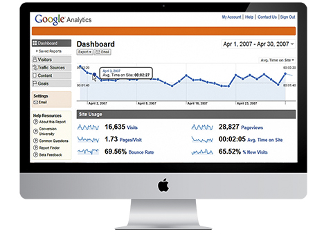 google analytics MBVT