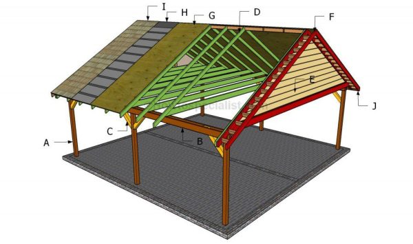 Building-a-double-carport-1024x604