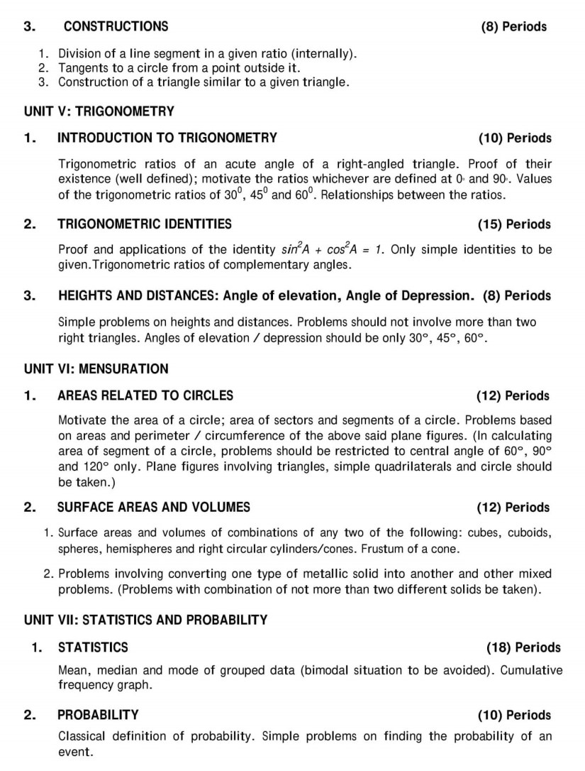 Cbse Syllabus For Class 10 Maths - 2019