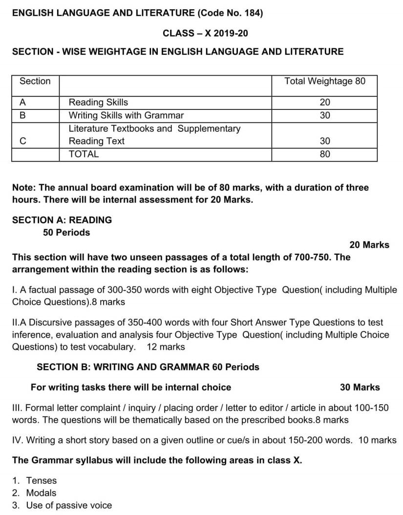 CBSE Syllabus for Class 10 English - 2019-2020 Syllabus PDF