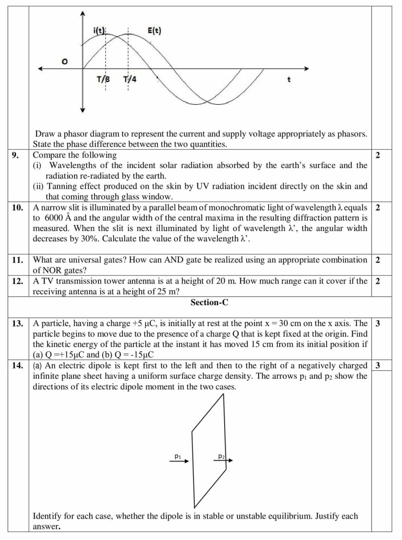 CBSE Sample Papers for Class 12 Physics - Download Free PDFs