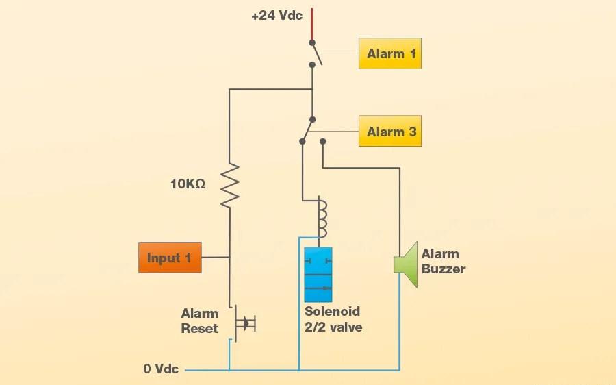 Vogtlin Gas Flow Sampling with Mass Flow Meters