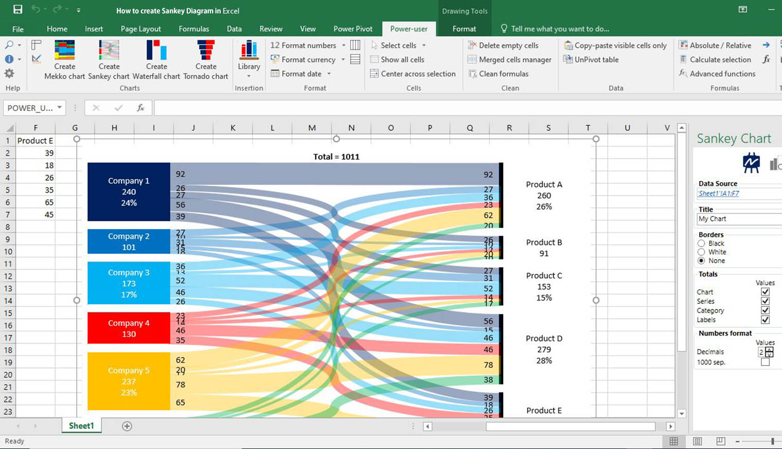 Create Tree Diagram From Excel Data