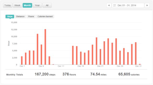 Screenshot 2014-12-31 07.37.26