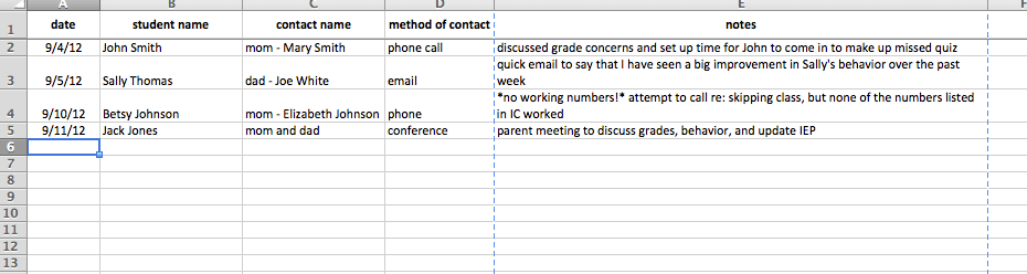 how to document parent contacts