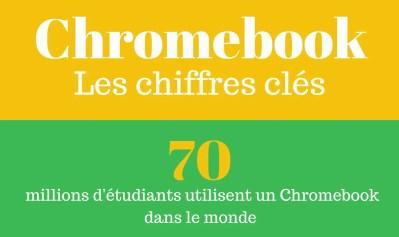 Les Chiffres clés des Chromebook en 2017
