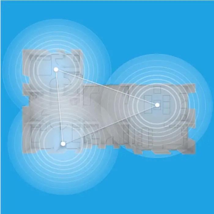 Exemple de couverture Wifi
