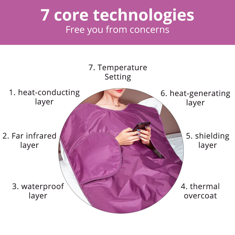 2 Parts Newest Sauna Remote Operation Body Shaping Detox Blanket