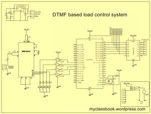 DTMF Based Load Control System (Home Automation
