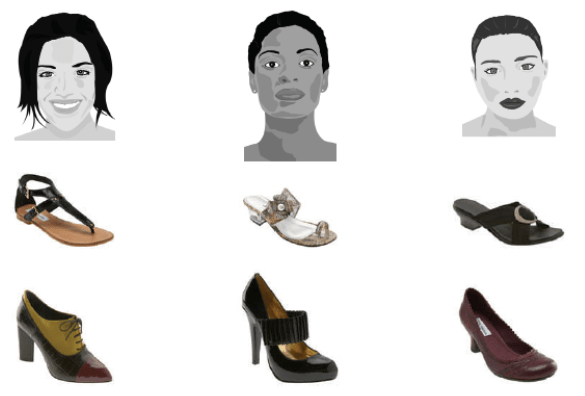 which shoe suits my face