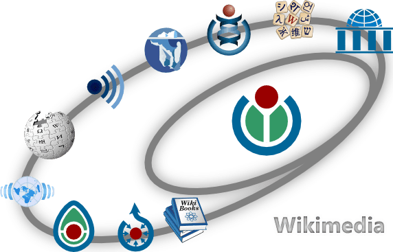 Wikimedia-projects-graphic