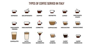 Types of Italian coffee