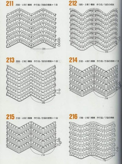 Crochet Zig Zag Pattern Pin Linda Mcgaughy On Crochet Crochet Crochet Patterns