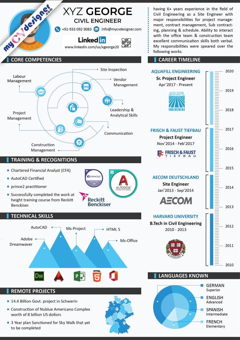 visual infographic cv resume sample MCDI0025