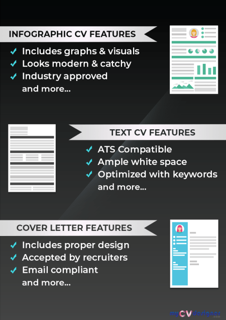 Combo 5 (Infographic, Text, Cover Letter)