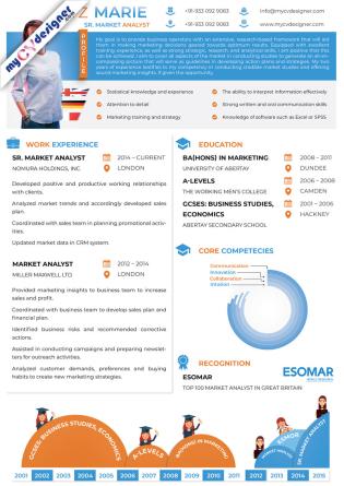 Infographic CV (MCDI0006)