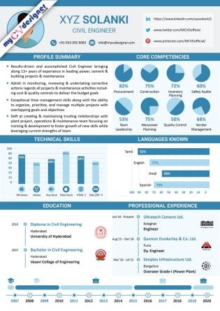 Infographic CV (MCDI0021)