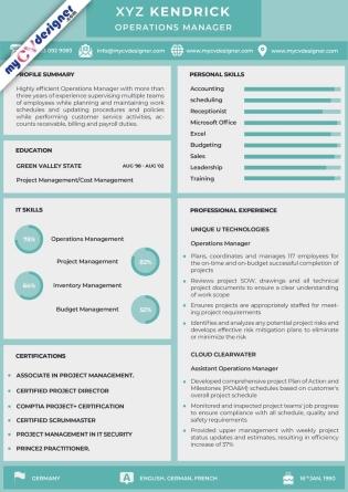 Visual CV (MCDV0018)