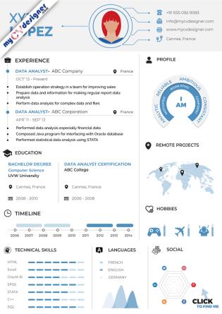 Infographic CV (MCDI0005)