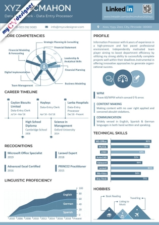 Infographic CV (MCDI0022)