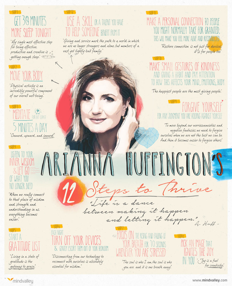 Arianna huffington 12 steps