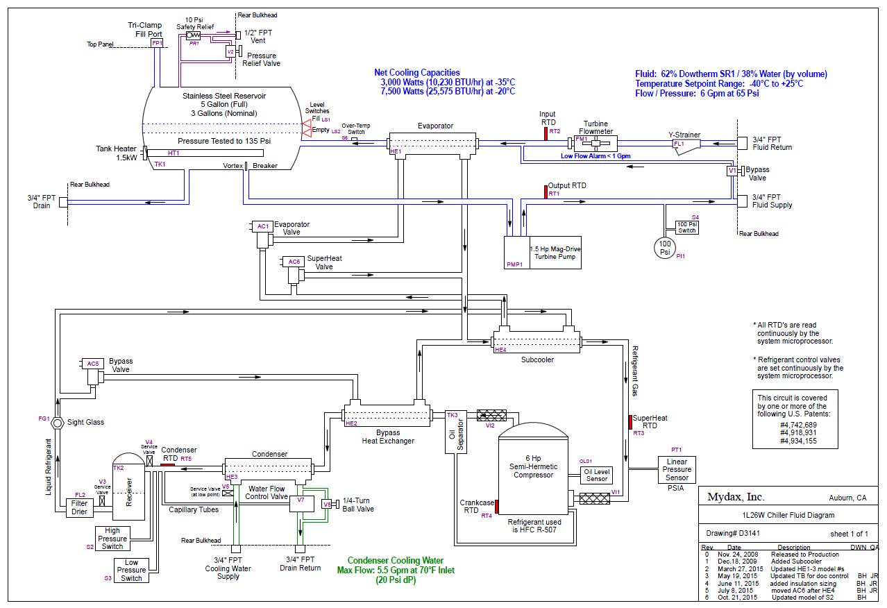 Pid Wiring Diagram Heat Powder Coat