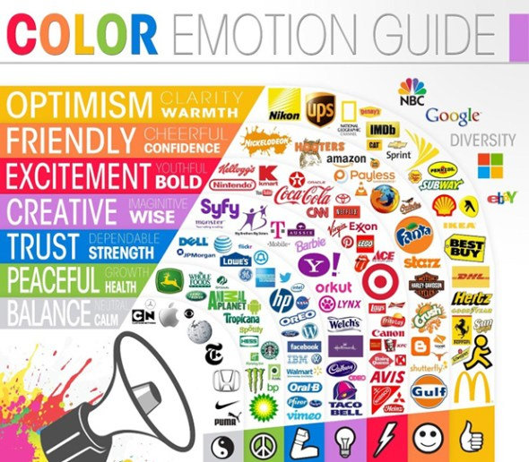 Meanings behind colours used in logos.