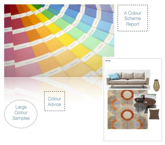Colour Consultation