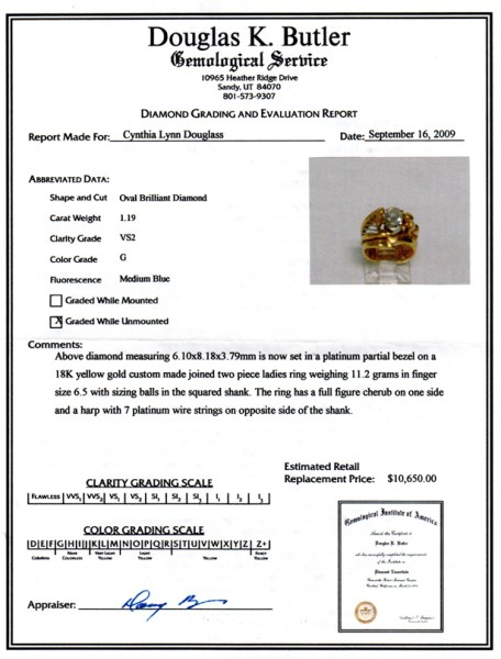 diamond appraisal inflating diamond value
