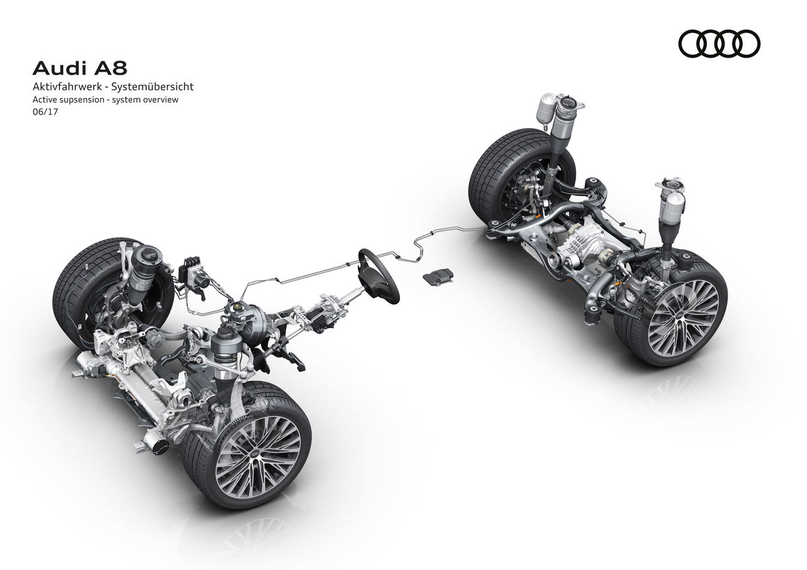 Audi A8: Fully active suspension