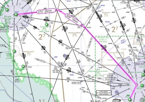 IFR Cross country