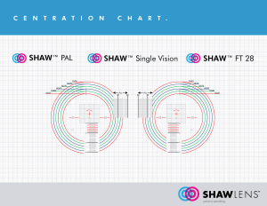 shaw_centration_chart