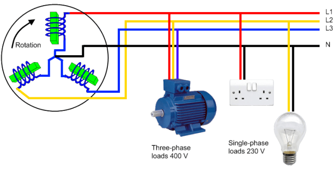 generator 3 phase plug wiring diagram  95 honda atv engine