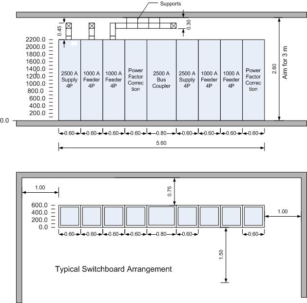 Low Transformer Indoor Voltage