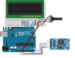 Time Controlled Device Control using the RTC