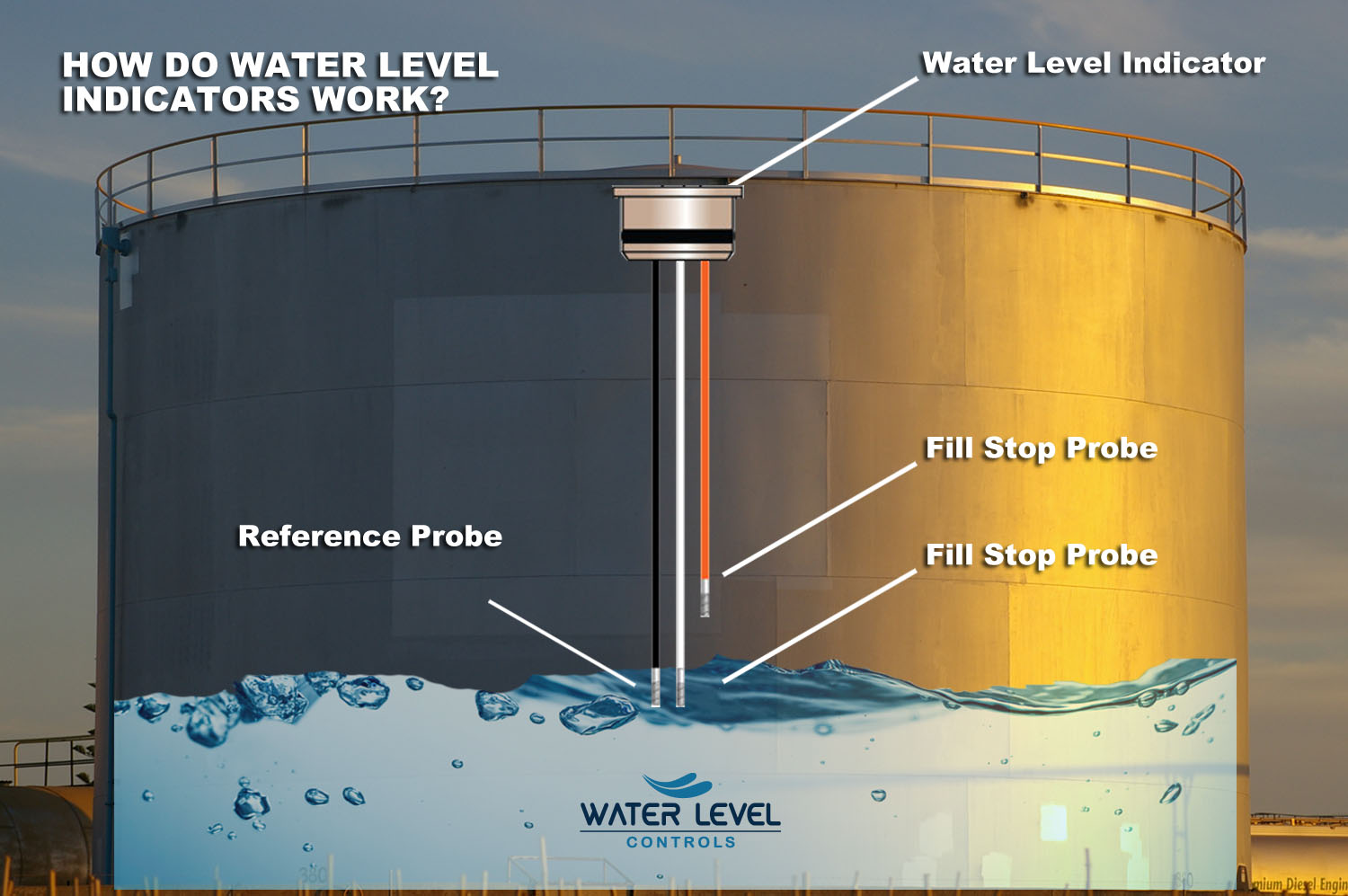 How-Do-Water-Level-Indicators-Work-1