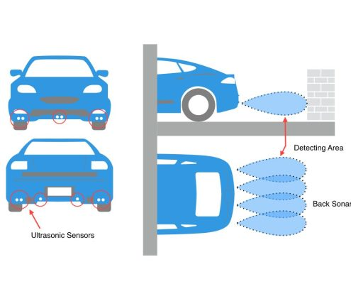 Parking Space Detector using USS