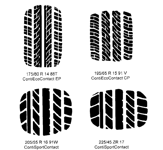 tyre requirements