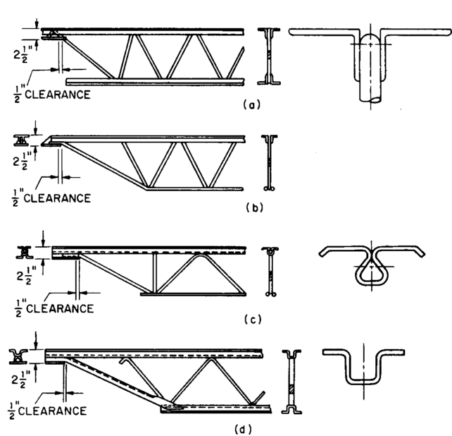 DESIGN OF OPEN WEB STEEL JOIST