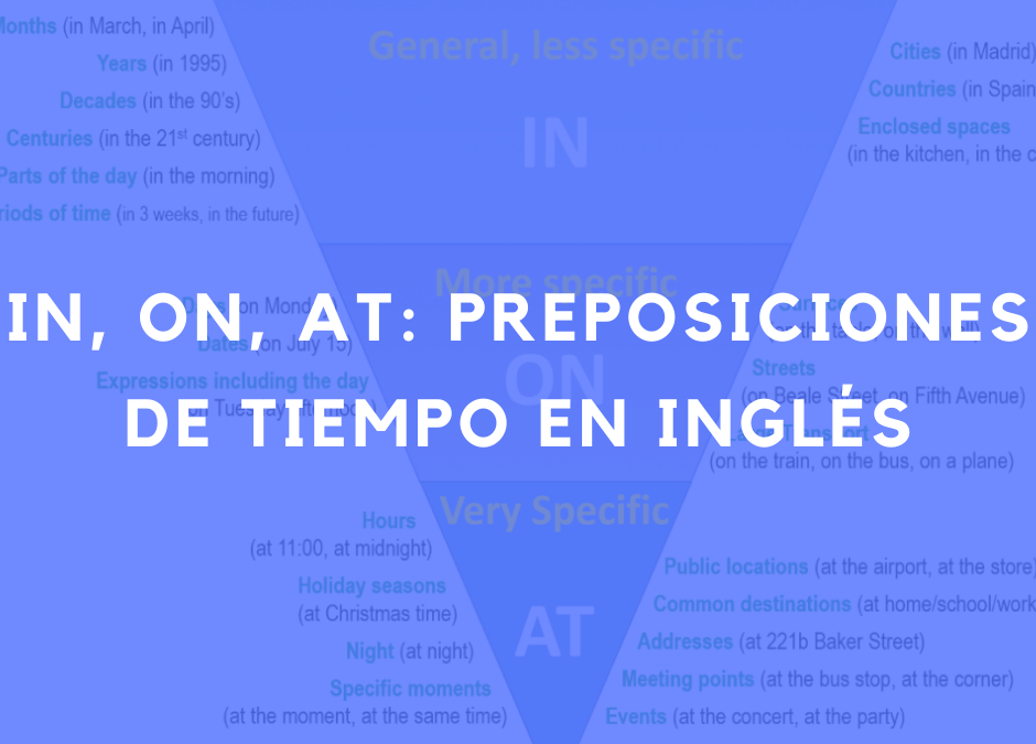 In, at, on: Cómo usar correctamente estas preposiciones de tiempo
