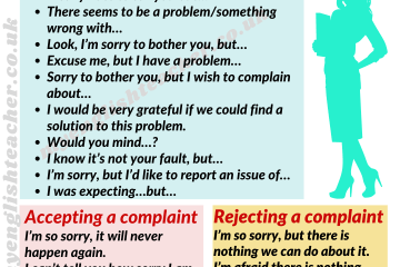 Ways to complain in English