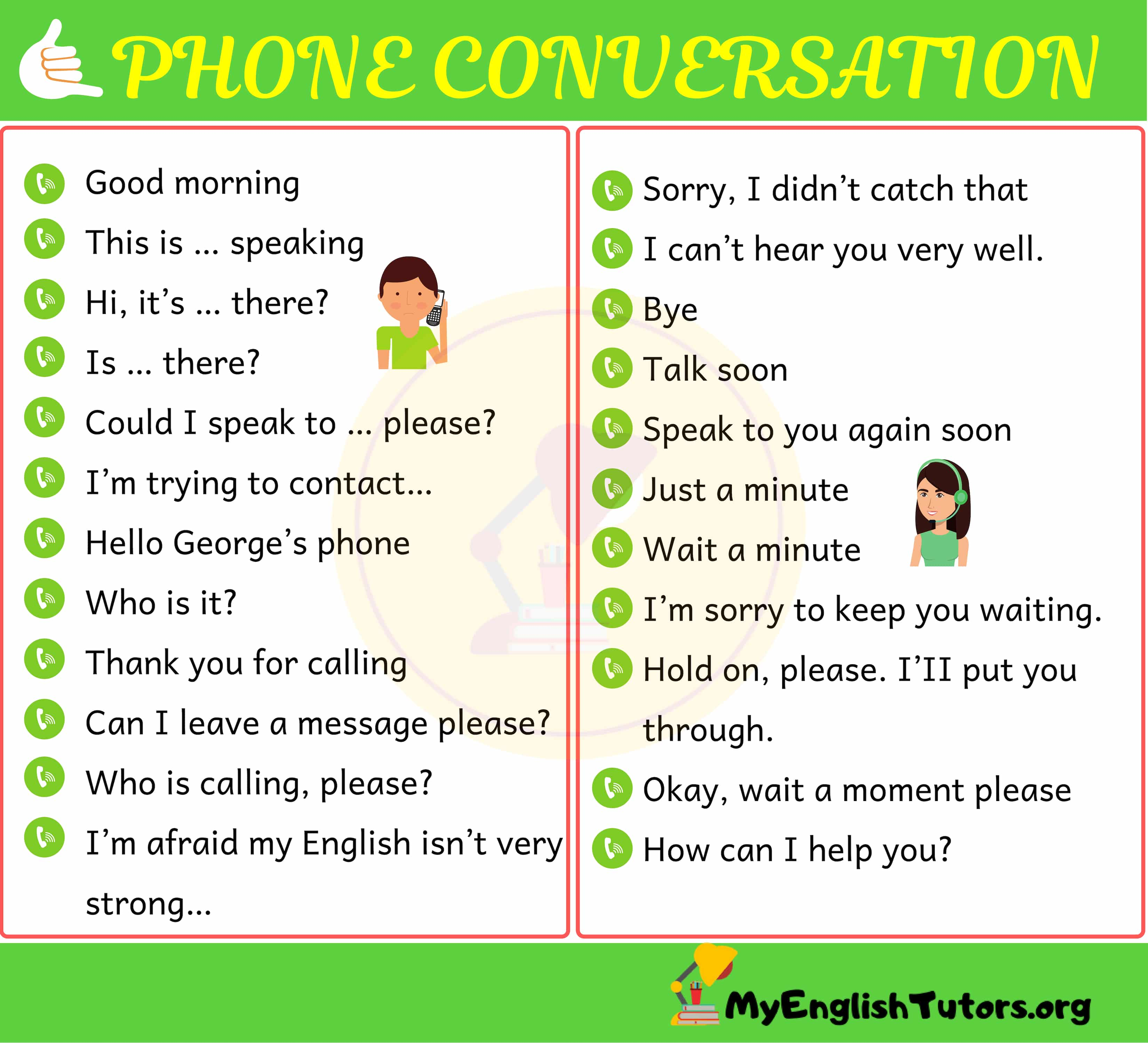 Phone Conversation Useful English Phrases On The Phone