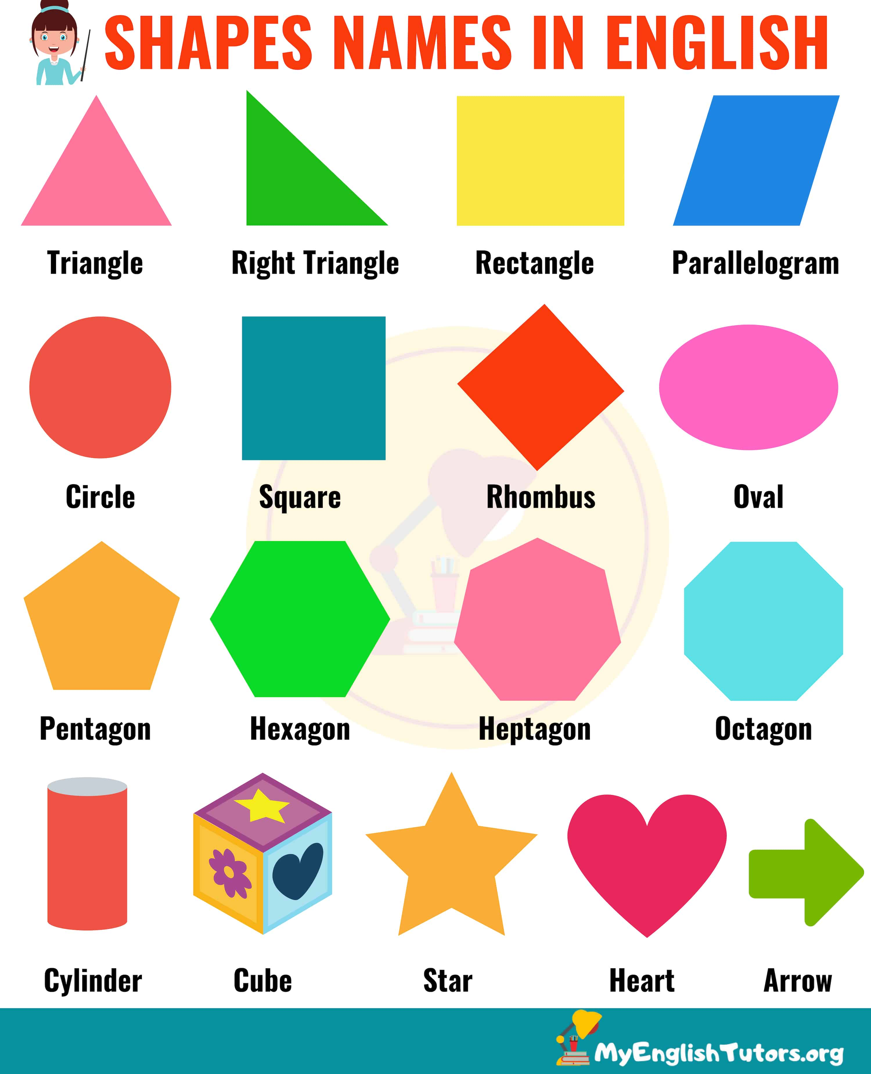 Images Of Names Of Shapes